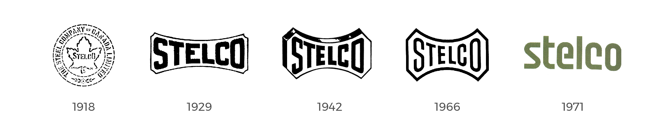 Steclco_History-02